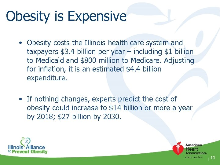Obesity is Expensive • Obesity costs the Illinois health care system and taxpayers $3.