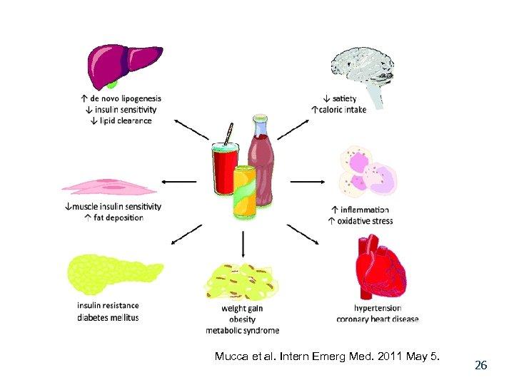 Mucca et al. Intern Emerg Med. 2011 May 5. 26 26