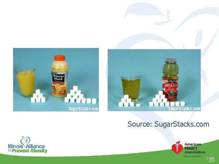 Source: Sugar. Stacks. com 35