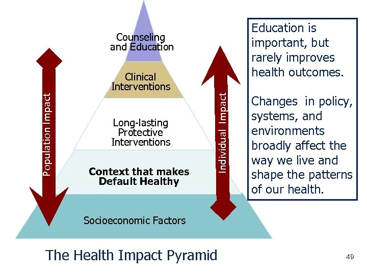 Education is important, but rarely improves health outcomes. Counseling and Education Long-lasting Protective Interventions