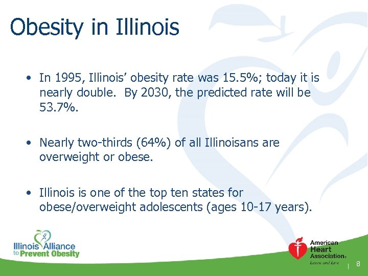 Obesity in Illinois • In 1995, Illinois' obesity rate was 15. 5%; today it