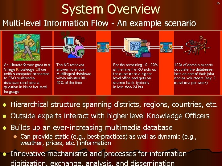 System Overview 16 Multi-level Information Flow - An example scenario An illiterate farmer goes