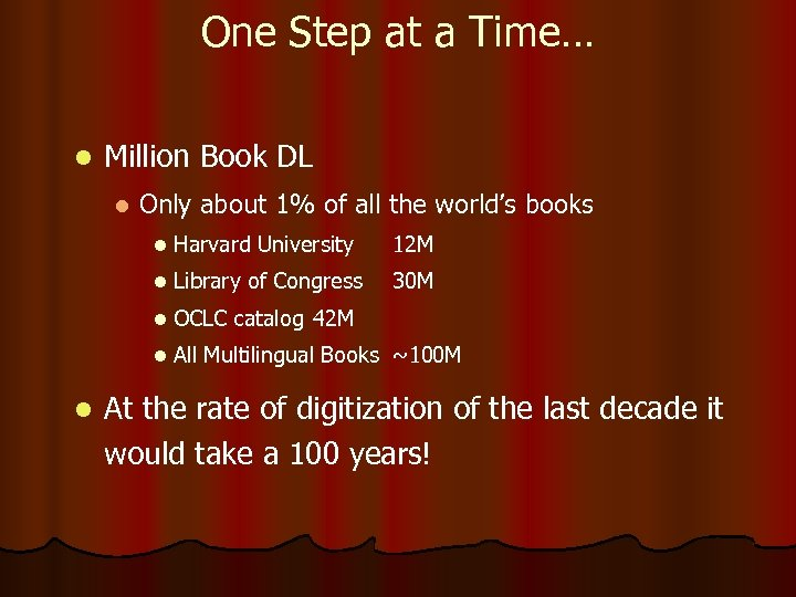 One Step at a Time… l Million Book DL l Only about 1% of