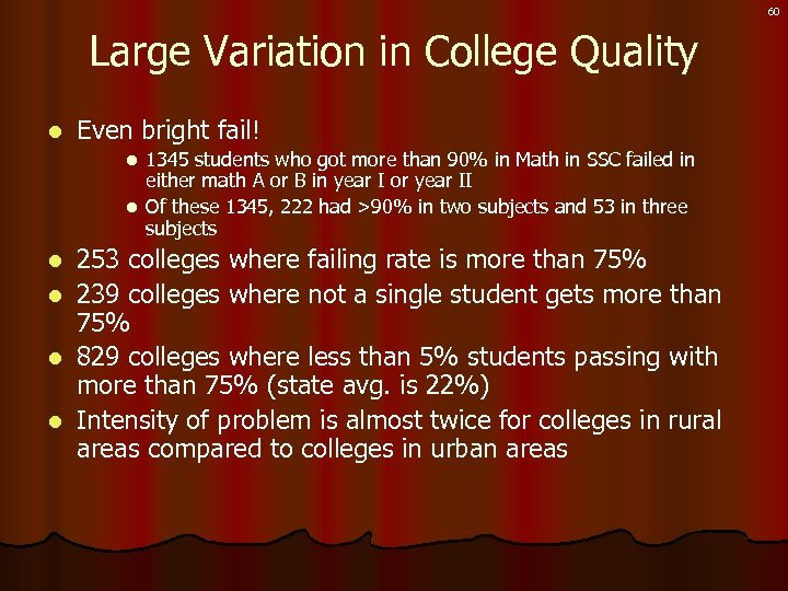 60 Large Variation in College Quality l Even bright fail! 1345 students who got
