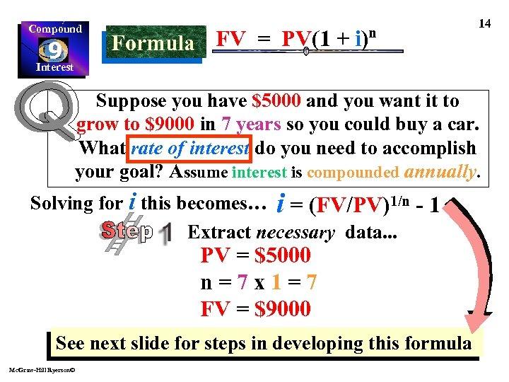 Compound 9 Interest FV = PV(1 + i)n Formula 14 Suppose you have $5000