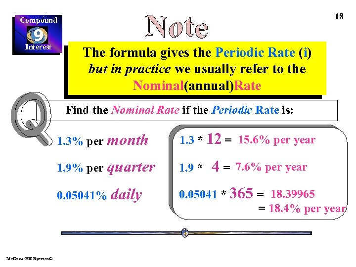 18 Compound 9 Interest The formula gives the Periodic Rate (i) but in practice