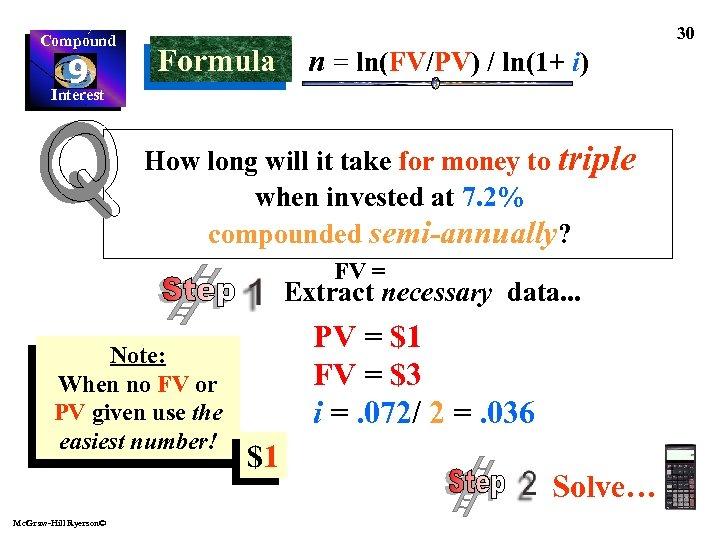 Compound 9 Interest Formula n = ln(FV/PV) / ln(1+ i) How long will it