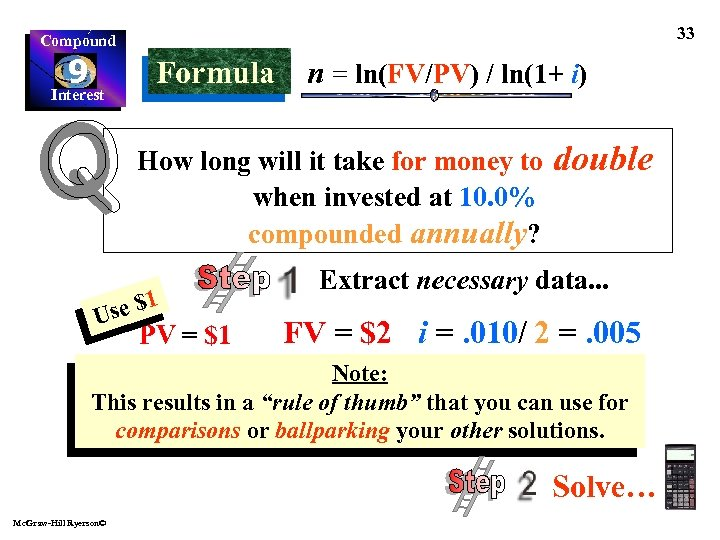 33 Compound 9 Interest Formula n = ln(FV/PV) / ln(1+ i) How long will