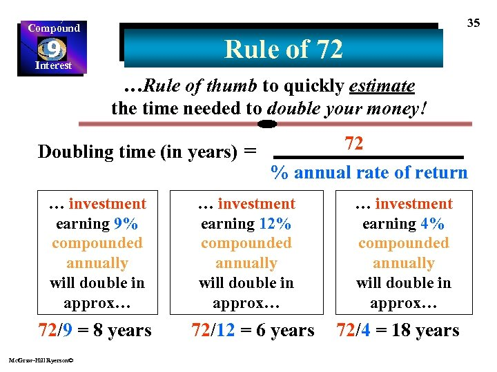 35 Compound Rule of 72 9 Interest …Rule of thumb to quickly estimate the