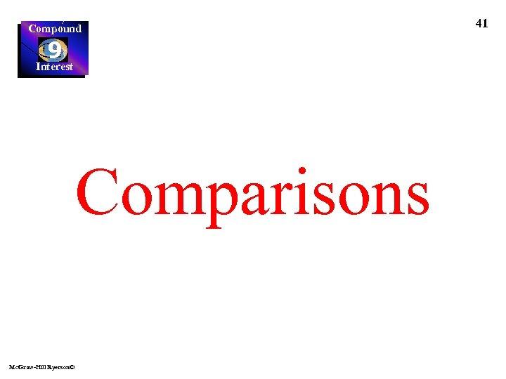 Compound 9 Interest Comparisons Mc. Graw-Hill Ryerson© 41
