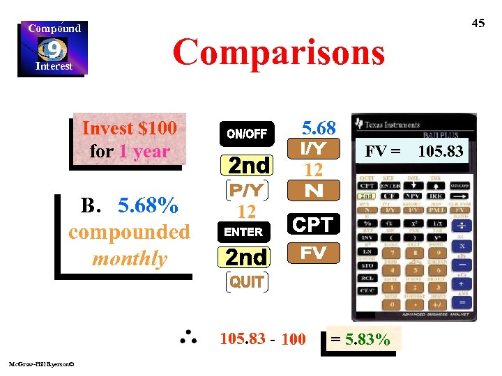 Compound 9 Interest 45 Comparisons Invest $100 for 1 year B. 5. 68% compounded