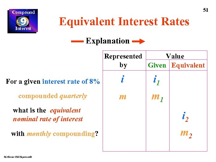 Compound 9 Interest 51 Equivalent Interest Rates Explanation Value Represented by Given Equivalent For