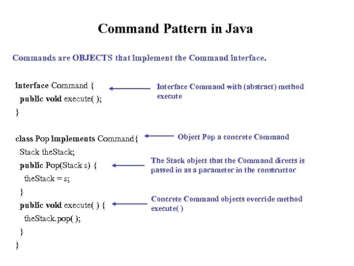 Command Pattern in Java Commands are OBJECTS that implement the Command interface Command {