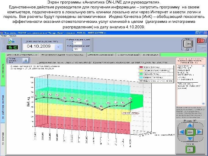 Экран программы «Аналитика ON-LINE для руководителя» . Единственное действие руководителя для получения информации –