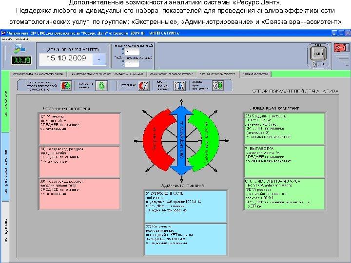 Дополнительные возможности аналитики системы «Ресурс Дент» . Поддержка любого индивидуального набора показателей для проведения