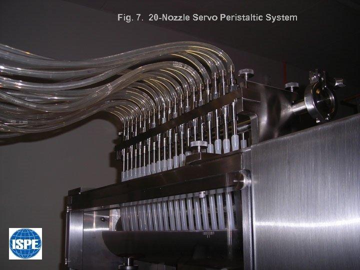 Fig. 7. 20 -Nozzle Servo Peristaltic System