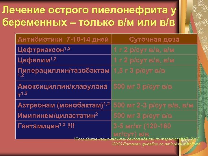 Лечение острого пиелонефрита у беременных – только в/м или в/в Антибиотики 7 -10 -14