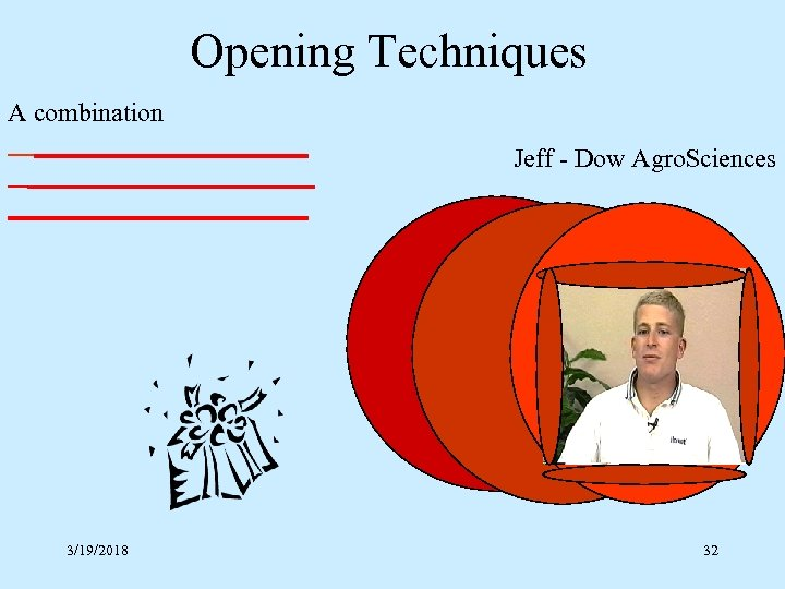 Opening Techniques A combination ______________________ 3/19/2018 Jeff - Dow Agro. Sciences 32
