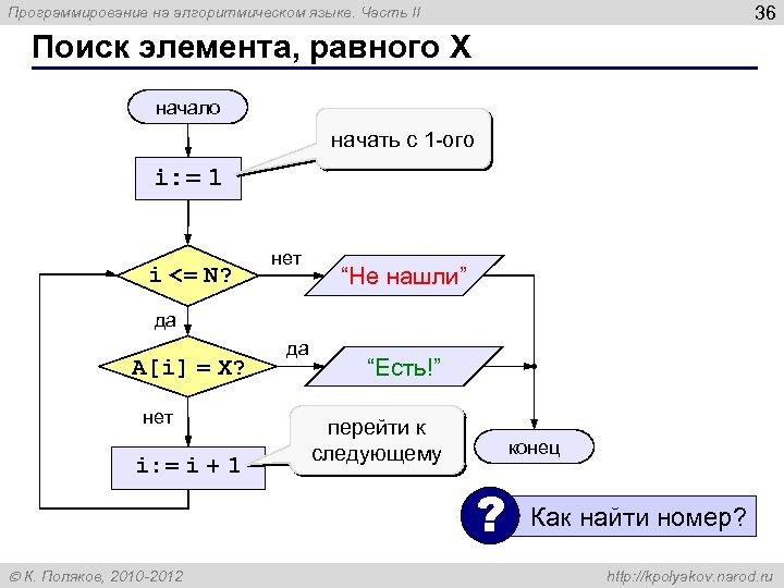 36 Программирование на алгоритмическом языке. Часть II Поиск элемента, равного X начало начать с