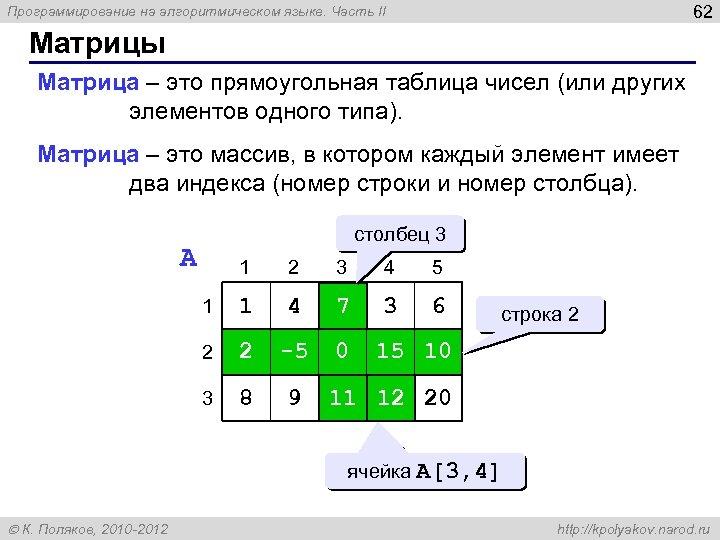 62 Программирование на алгоритмическом языке. Часть II Матрицы Матрица – это прямоугольная таблица чисел