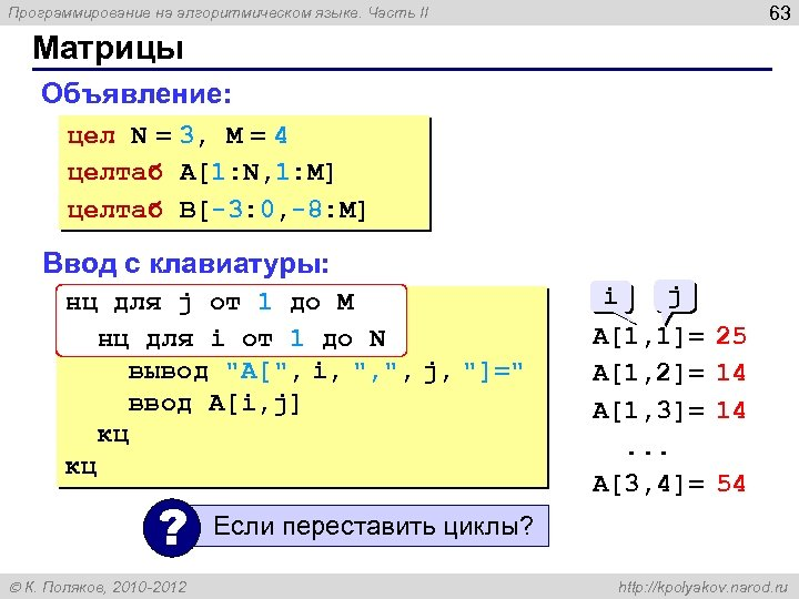 63 Программирование на алгоритмическом языке. Часть II Матрицы Объявление: цел N = 3, M