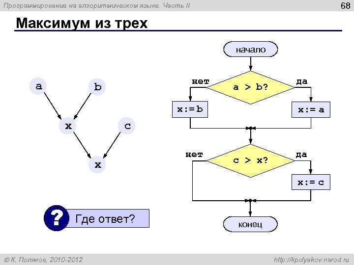 68 Программирование на алгоритмическом языке. Часть II Максимум из трех начало a нет b