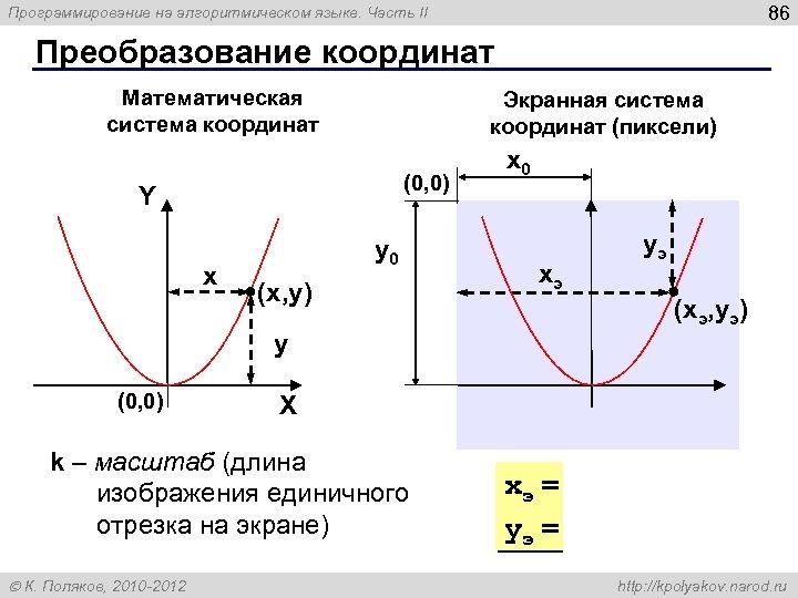 86 Программирование на алгоритмическом языке. Часть II Преобразование координат Математическая система координат Экранная система