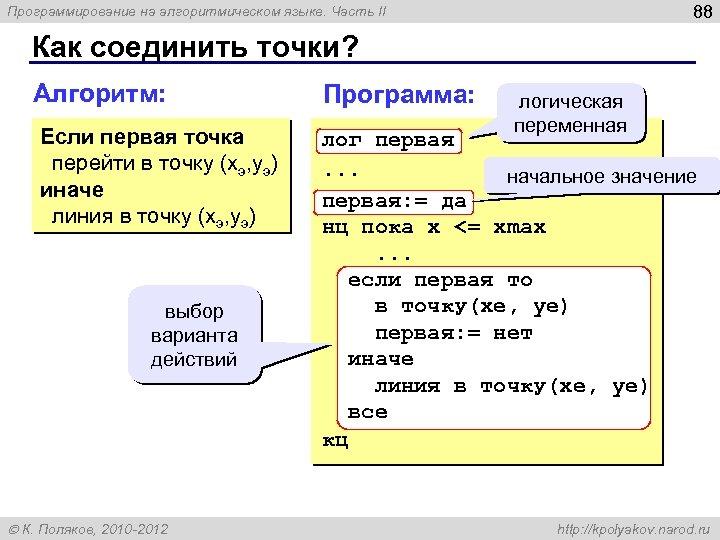 88 Программирование на алгоритмическом языке. Часть II Как соединить точки? Алгоритм: Если первая точка