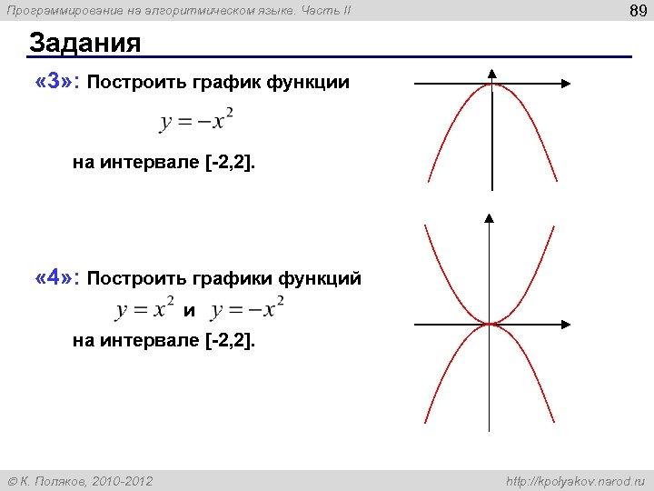 Программирование на алгоритмическом языке. Часть II 89 Задания « 3» : Построить график функции