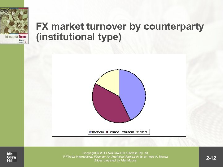 FX market turnover by counterparty (institutional type) Interbank Financial Institutions Others Copyright 2010 Mc.