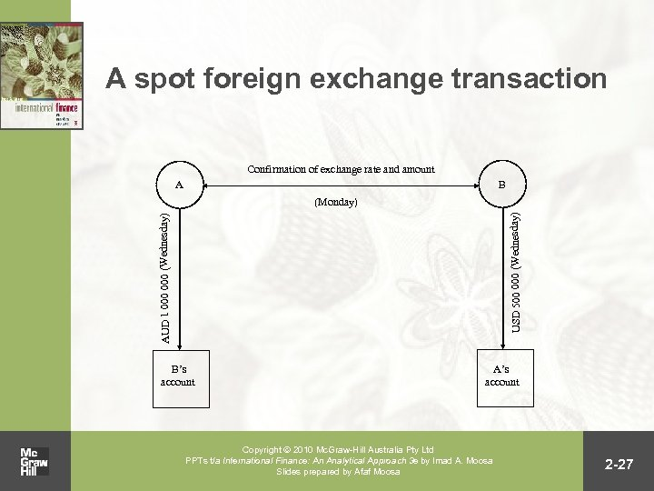 A spot foreign exchange transaction Confirmation of exchange rate and amount A B AUD