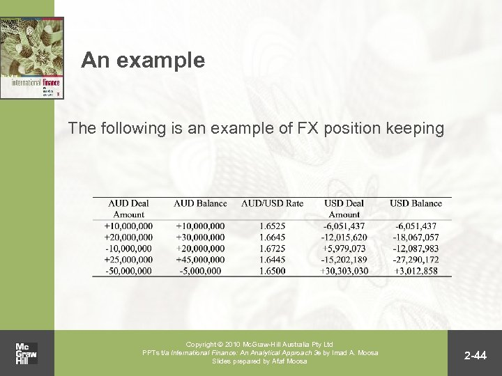 An example The following is an example of FX position keeping Copyright 2010 Mc.