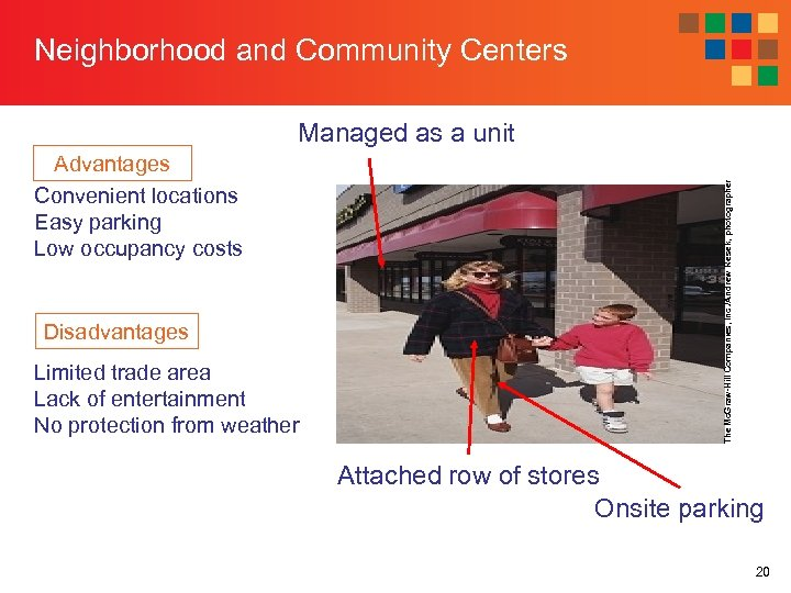 Neighborhood and Community Centers Advantages Convenient locations Easy parking Low occupancy costs Disadvantages Limited
