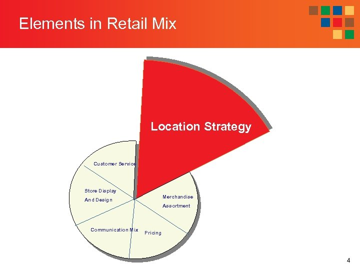 Elements in Retail Mix Location Strategy Customer Service Store Display Merchandise And Design Assortment