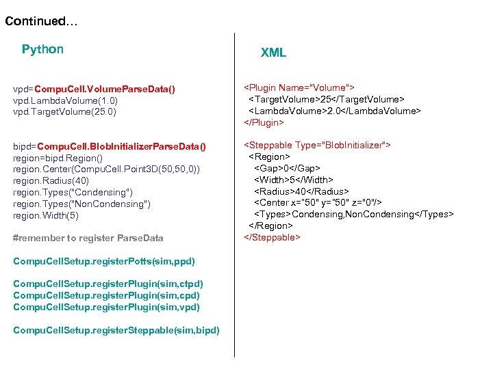 Continued… Python vpd=Compu. Cell. Volume. Parse. Data() vpd. Lambda. Volume(1. 0) vpd. Target. Volume(25.