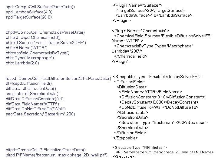 spd=Compu. Cell. Surface. Parse. Data() spd. Lambda. Surface(4. 0) spd. Target. Surface(20. 0)