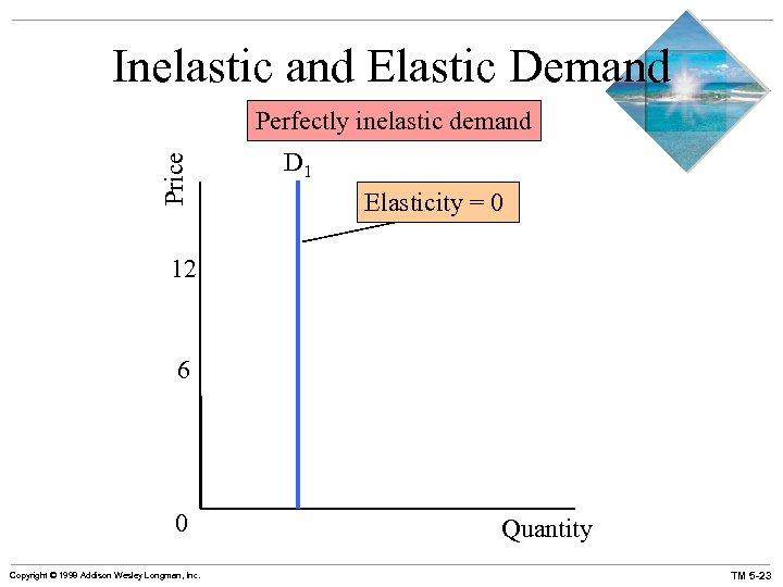 Inelastic and Elastic Demand Price Perfectly inelastic demand D 1 Elasticity = 0 12