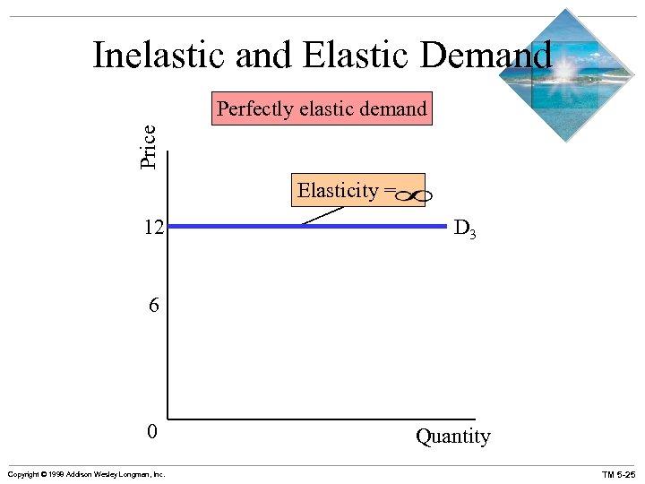 Inelastic and Elastic Demand Price Perfectly elastic demand Elasticity = 12 D 3 6