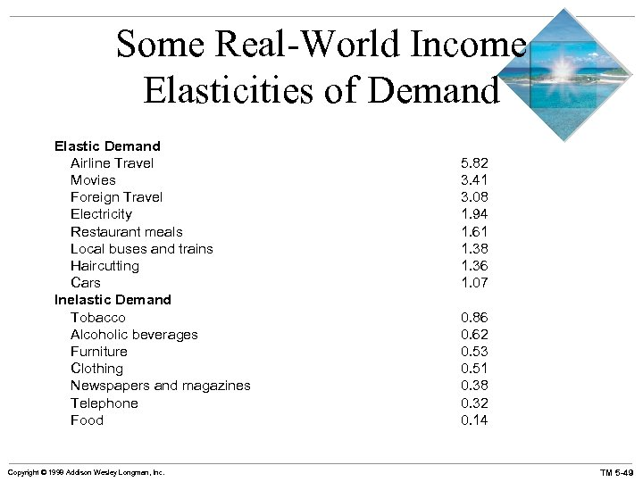 Some Real-World Income Elasticities of Demand Elastic Demand Airline Travel Movies Foreign Travel Electricity