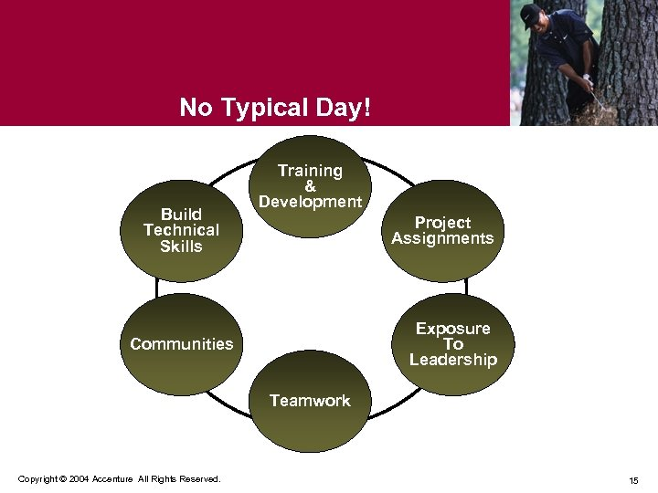 No Typical Day! Build Technical Skills Training & Development Project Assignments Exposure To Leadership