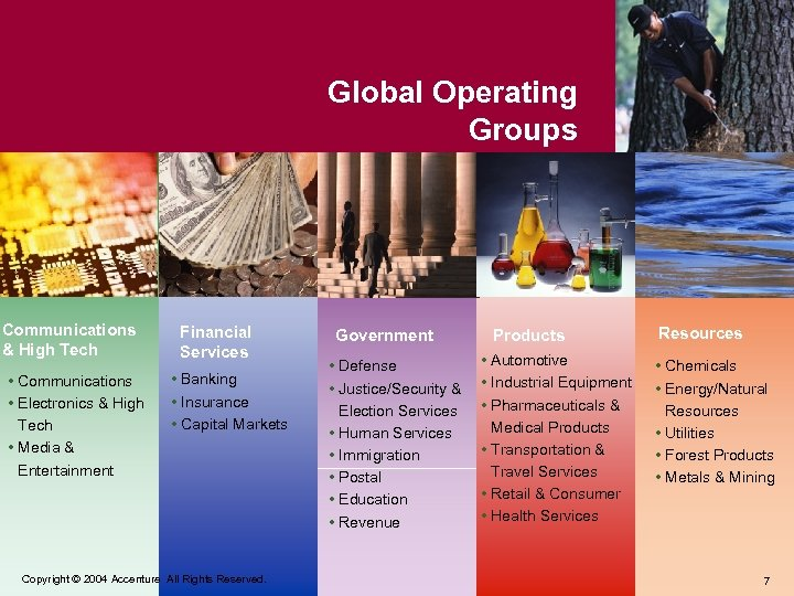 Global Operating Groups Communications & High Tech • Communications • Electronics & High Tech