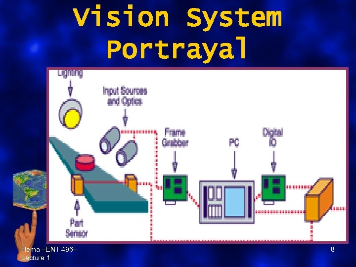 Vision System Portrayal Hema –ENT 496– Lecture 1 8