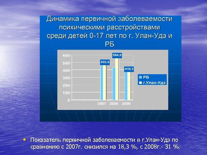 • Показатель первичной заболеваемости в г. Улан-Удэ по сравнению с 2007 г. снизился