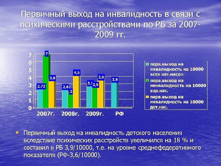 Первичный выход на инвалидность в связи с психическими расстройствами по РБ за 20072009 гг.