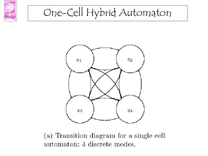 One-Cell Hybrid Automaton