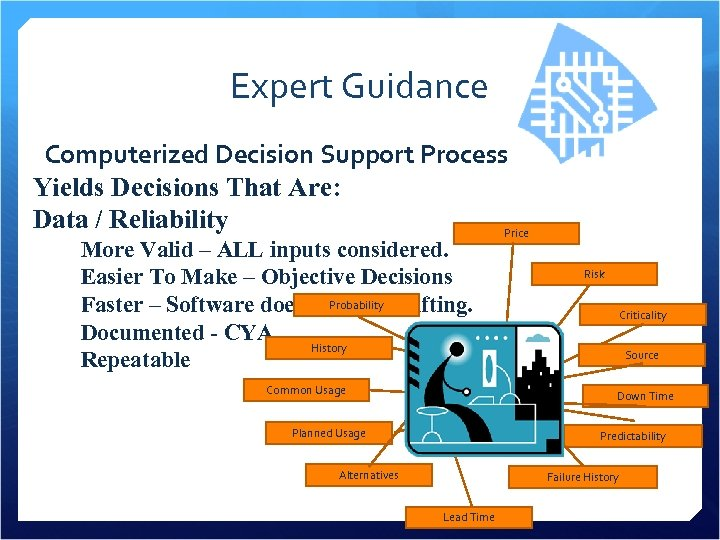 Expert Guidance Computerized Decision Support Process Yields Decisions That Are: Data / Reliability Price
