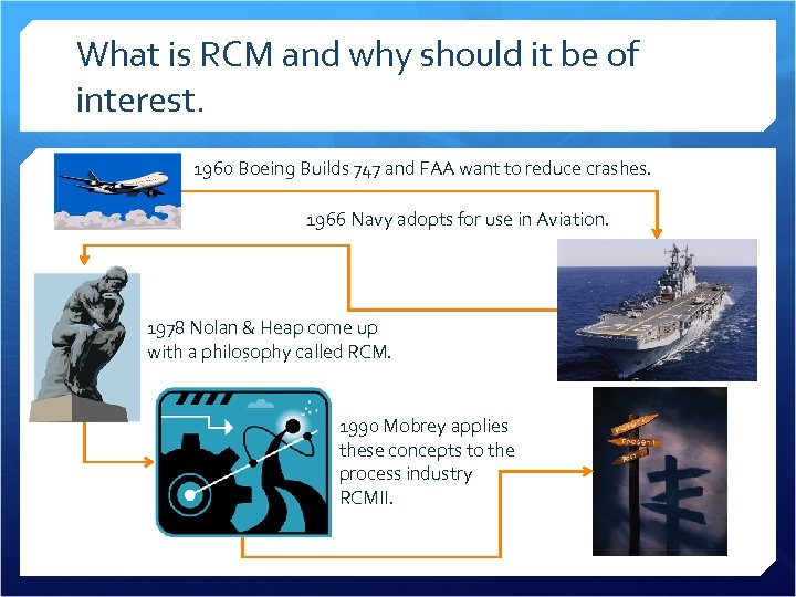 What is RCM and why should it be of interest. 1960 Boeing Builds 747