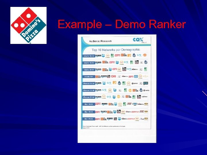 Example – Demo Ranker