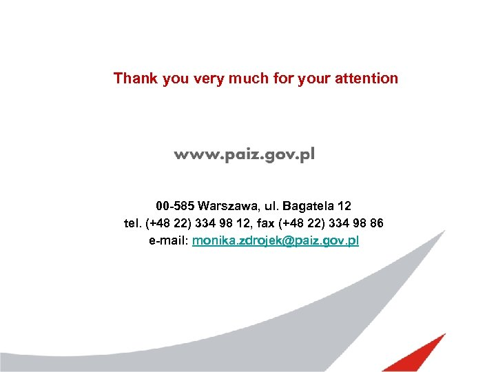 Thank you very much for your attention 00 -585 Warszawa, ul. Bagatela 12 tel.