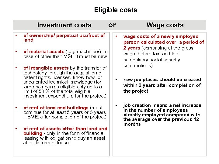 Eligible costs Investment costs or • of ownership/ perpetual usufruct of land • of